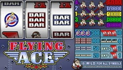 video slots explained